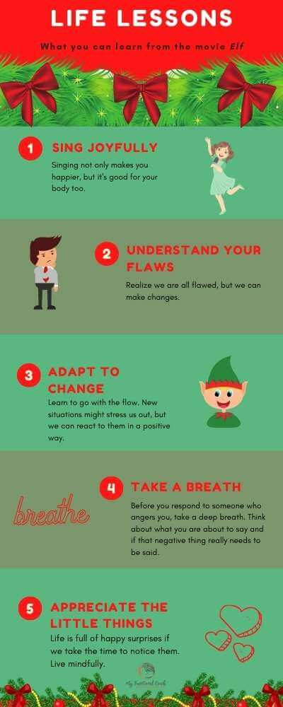 life lessons. What you can learn from the movie Elf